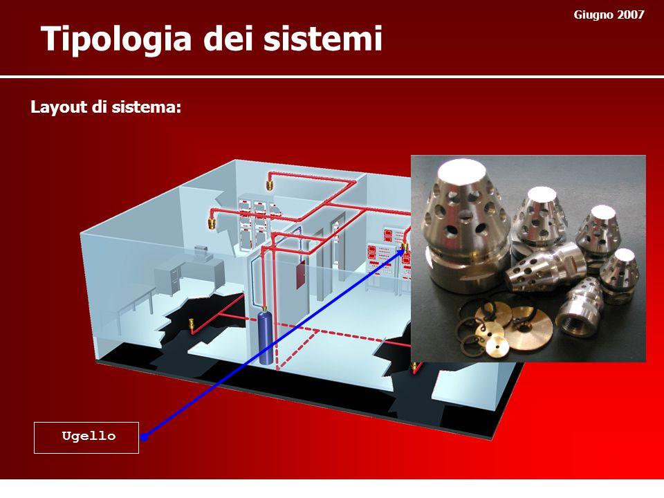 Tipologia dei sistemi Giugno 2007 Layout di sistema: Ugello