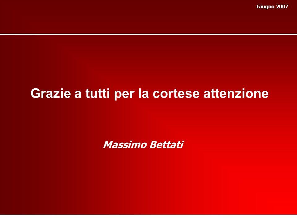 Giugno 2007 Grazie a tutti per la cortese attenzione Massimo Bettati