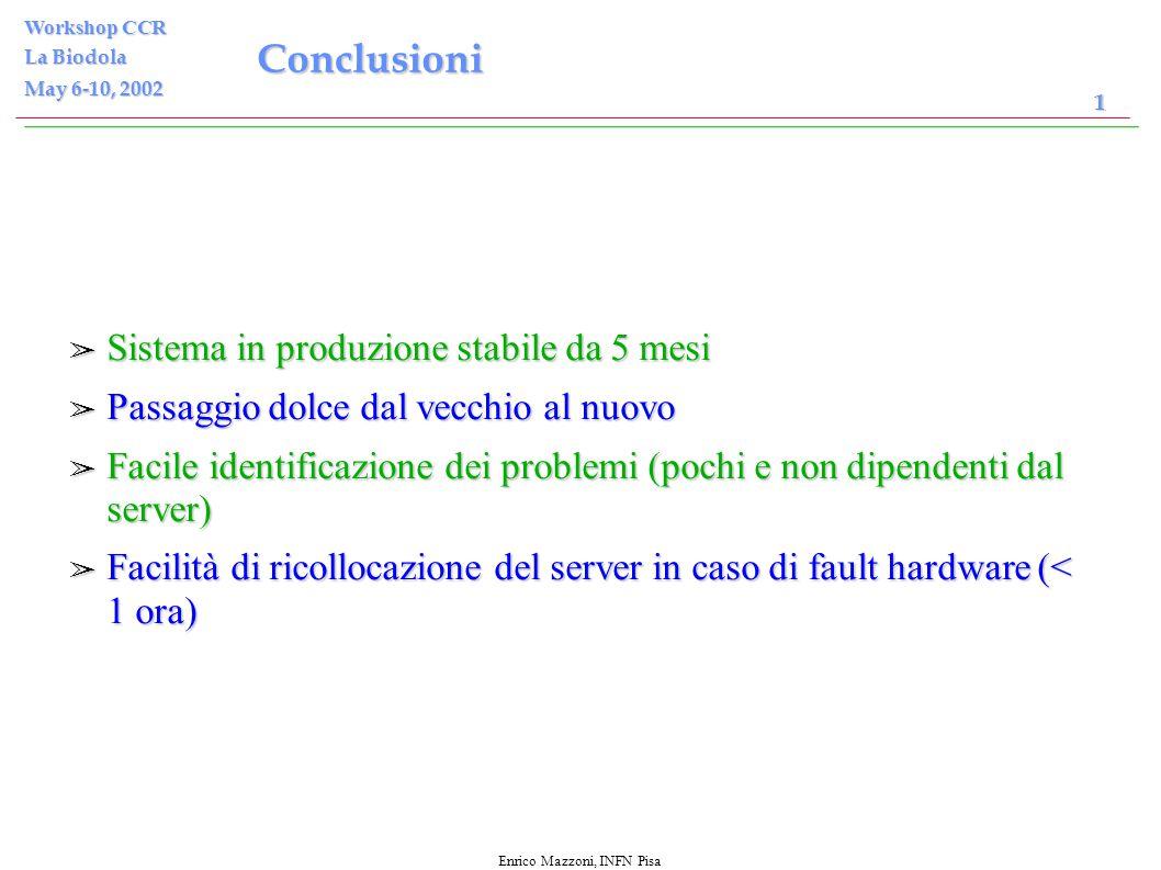 Enrico Mazzoni, INFN Pisa Workshop CCR La Biodola May 6-10, 2002 1 Conclusioni ➢ Sistema in produzione stabile da 5 mesi ➢ Passaggio dolce dal vecchio al nuovo ➢ Facile identificazione dei problemi (pochi e non dipendenti dal server) ➢ Facilità di ricollocazione del server in caso di fault hardware (< 1 ora)