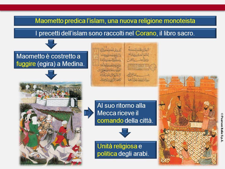 I precetti dell'islam sono raccolti nel Corano, il libro sacro. Maometto è costretto a fuggire (egira) a Medina. Maometto predica l'islam, una nuova r