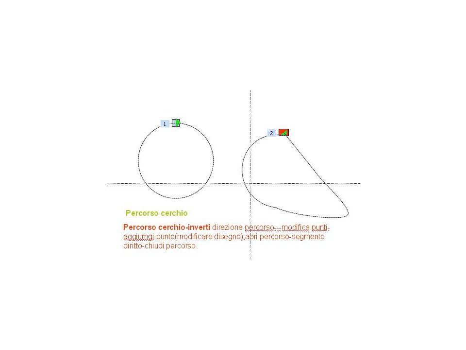 Altri percorsi animazione-stella a 4 punte-percorso-modifica punti---modificare