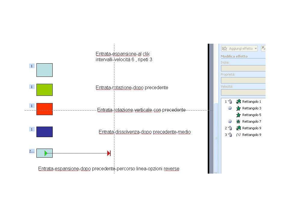 Sintassi standard Intervalli-ritardo-opzioni effetto ripeti-autoreverse-audio modifica,inserisci punti