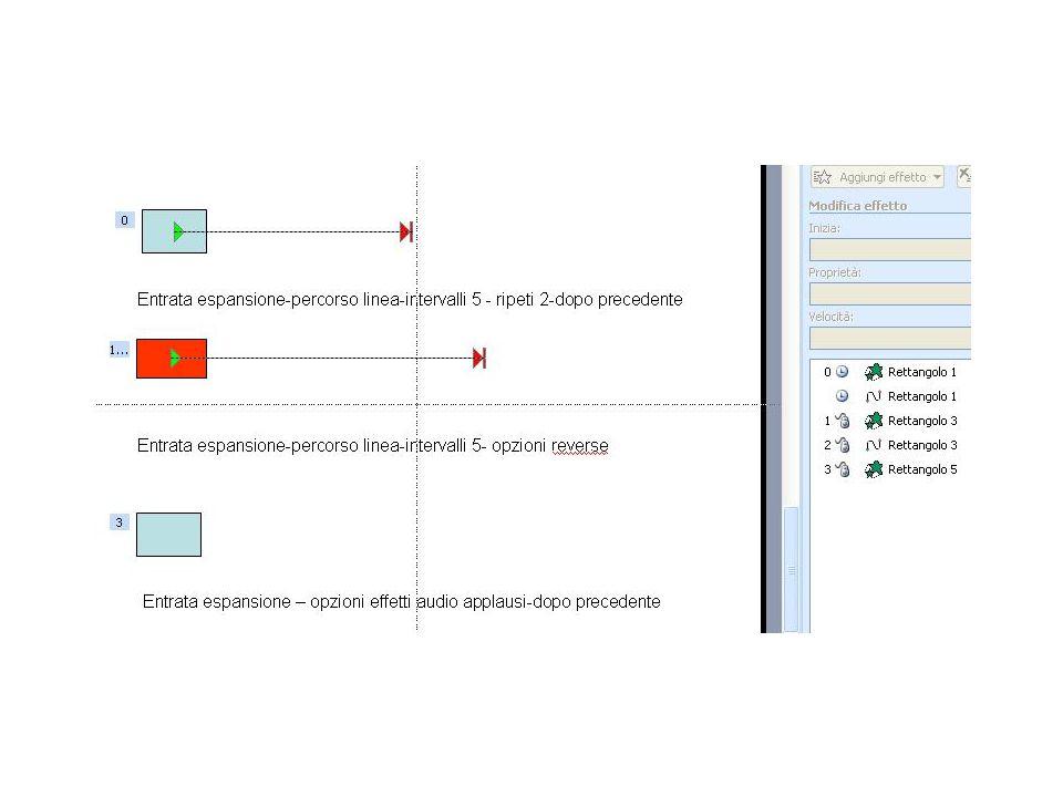 Entrata-espansione-al clik intervalli-velocità 6, ripeti 3 Entrata-rotazione-dopo precedente Entrata-rotazione-verticale-con precedente Entrata-dissolvenza-dopo precedente-medio Entrata-espansione-dopo precedente-percorso linea-opzioni reverse