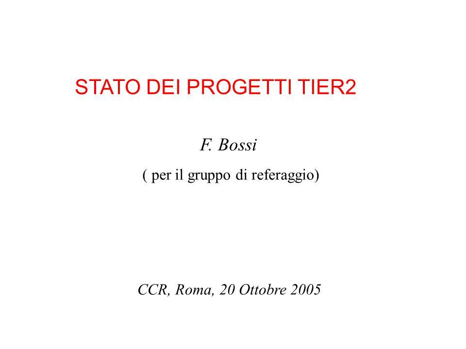 STATO DEI PROGETTI TIER2 F. Bossi CCR, Roma, 20 Ottobre 2005 ( per il gruppo di referaggio)