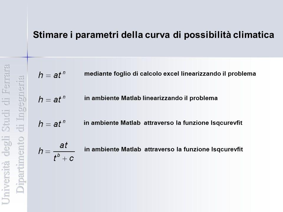 Stimare i parametri della curva di possibilità climatica mediante foglio di calcolo excel linearizzando il problema in ambiente Matlab linearizzando i