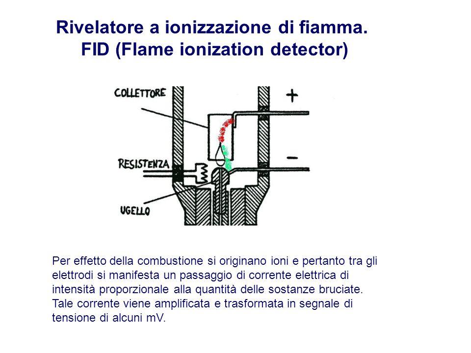 Rivelatore a ionizzazione di fiamma. FID (Flame ionization detector) Per effetto della combustione si originano ioni e pertanto tra gli elettrodi si m
