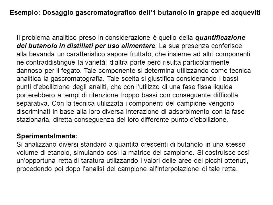 Esempio: Dosaggio gascromatografico dell'1 butanolo in grappe ed acqueviti Il problema analitico preso in considerazione è quello della quantificazion