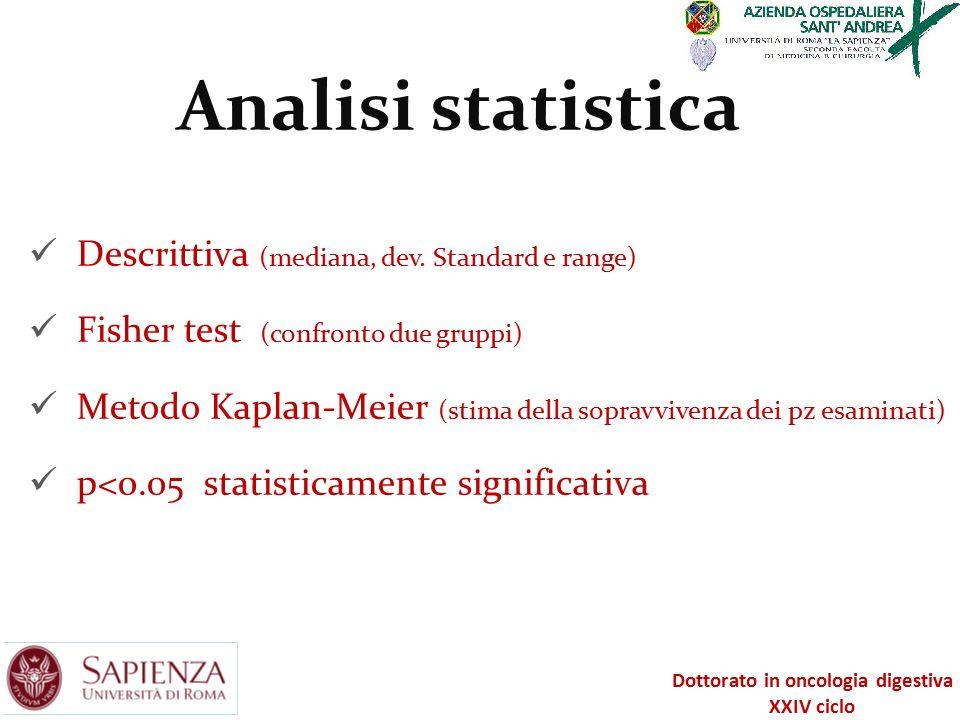 Descrittiva (mediana, dev. Standard e range) Fisher test (confronto due gruppi) Metodo Kaplan-Meier (stima della sopravvivenza dei pz esaminati) p<0.0