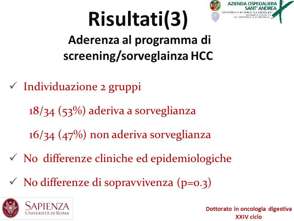 Individuazione 2 gruppi 18/34 (53%) aderiva a sorveglianza 16/34 (47%) non aderiva sorveglianza No differenze cliniche ed epidemiologiche No differenz