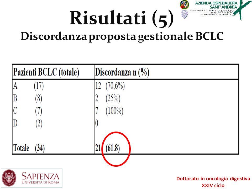 Risultati (5) Discordanza proposta gestionale BCLC Dottorato in oncologia digestiva XXIV ciclo