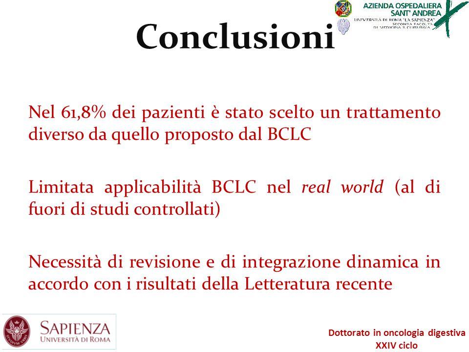 Conclusioni Nel 61,8% dei pazienti è stato scelto un trattamento diverso da quello proposto dal BCLC Limitata applicabilità BCLC nel real world (al di