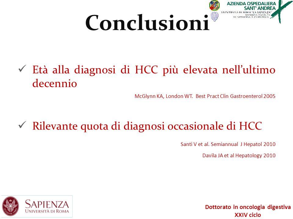 Conclusioni Età alla diagnosi di HCC più elevata nell'ultimo decennio McGlynn KA, London WT. Best Pract Clin Gastroenterol 2005 Rilevante quota di dia