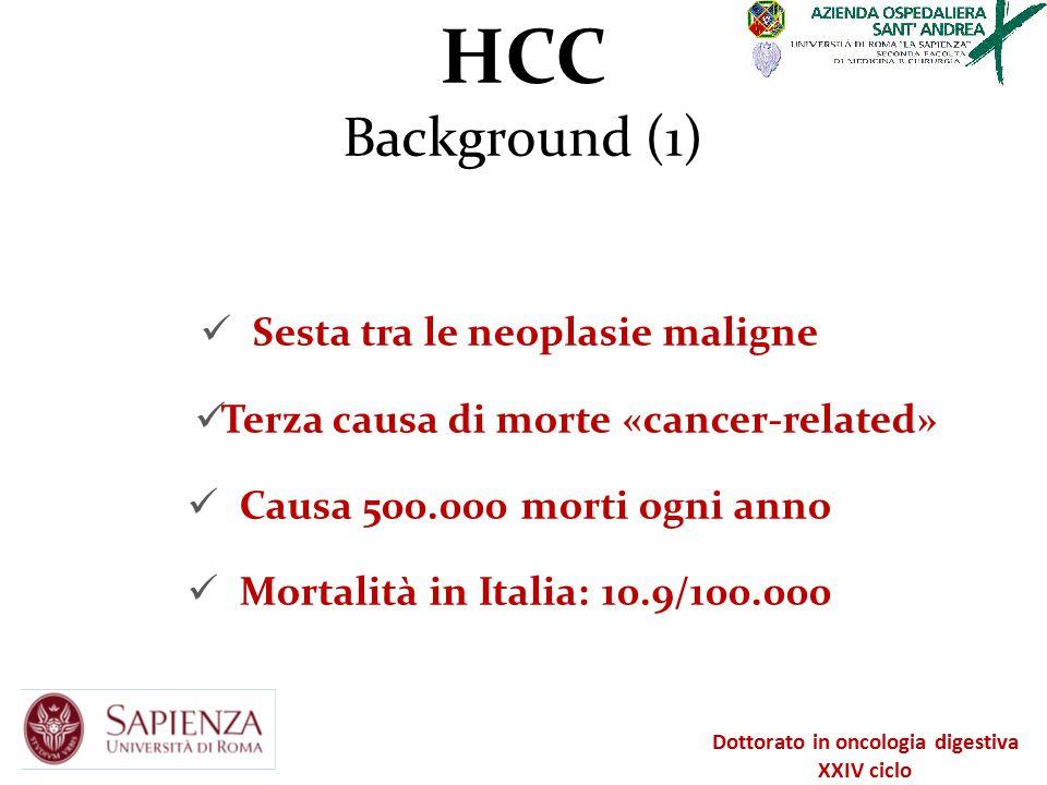 HCC Background (1) Sesta tra le neoplasie maligne Terza causa di morte «cancer-related» Causa 500.000 morti ogni anno Mortalità in Italia: 10.9/100.00
