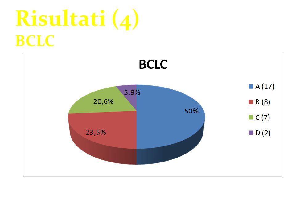 Risultati (4) BCLC