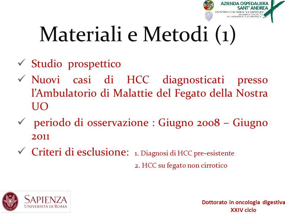 Studio prospettico Nuovi casi di HCC diagnosticati presso l'Ambulatorio di Malattie del Fegato della Nostra UO periodo di osservazione : Giugno 2008 –