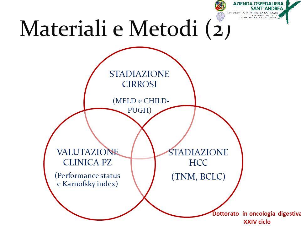 STADIAZIONE CIRROSI (MELD e CHILD- PUGH) STADIAZIONE HCC (TNM, BCLC) VALUTAZIONE CLINICA PZ (Performance status e Karnofsky index) Materiali e Metodi