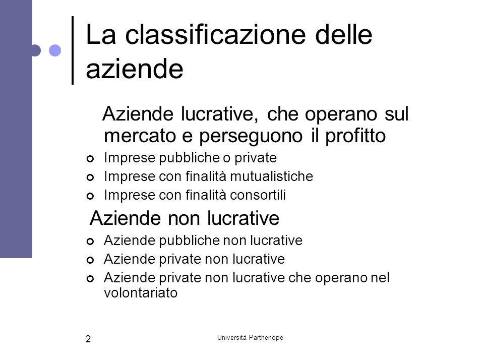 Università Parthenope 2 La classificazione delle aziende Aziende lucrative, che operano sul mercato e perseguono il profitto Imprese pubbliche o priva