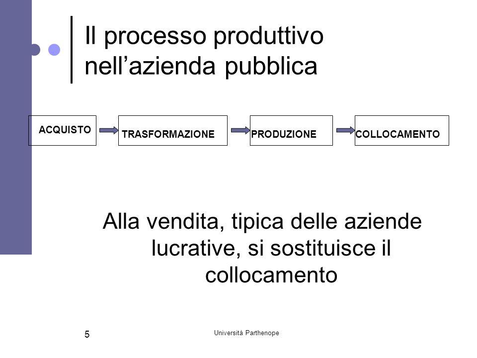 Università Parthenope 5 Il processo produttivo nell'azienda pubblica TRASFORMAZIONE PRODUZIONE COLLOCAMENTO Alla vendita, tipica delle aziende lucrative, si sostituisce il collocamento ACQUISTO