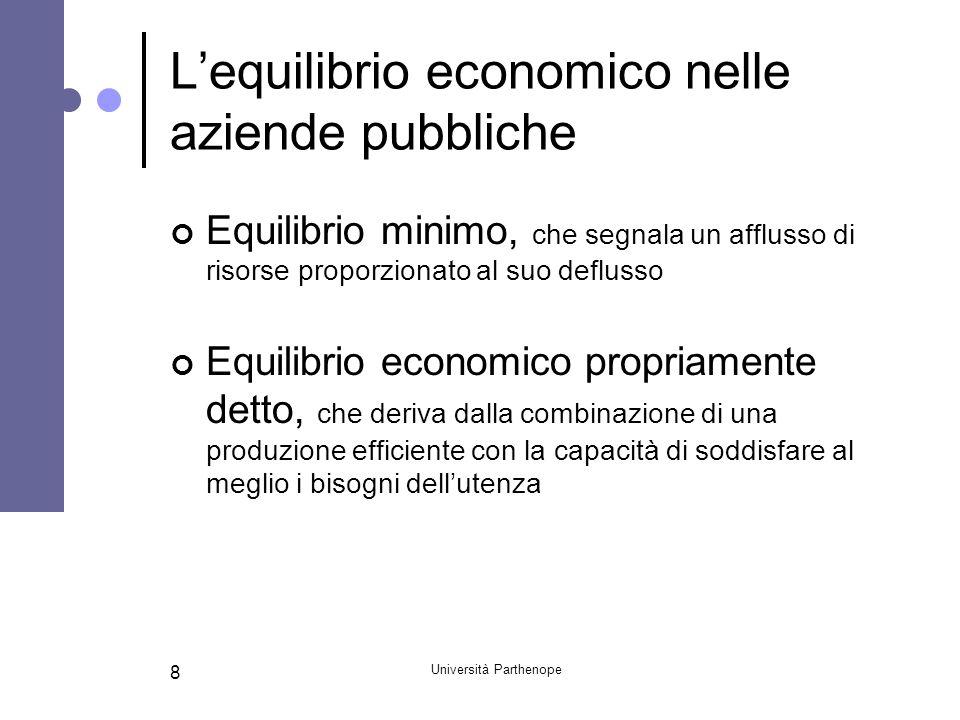 Università Parthenope 8 L'equilibrio economico nelle aziende pubbliche Equilibrio minimo, che segnala un afflusso di risorse proporzionato al suo deflusso Equilibrio economico propriamente detto, che deriva dalla combinazione di una produzione efficiente con la capacità di soddisfare al meglio i bisogni dell'utenza
