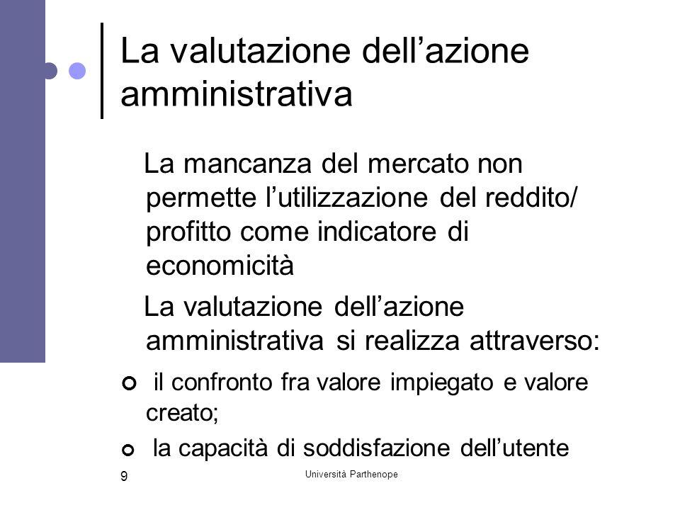 Università Parthenope 9 La valutazione dell'azione amministrativa La mancanza del mercato non permette l'utilizzazione del reddito/ profitto come indicatore di economicità La valutazione dell'azione amministrativa si realizza attraverso: il confronto fra valore impiegato e valore creato; la capacità di soddisfazione dell'utente