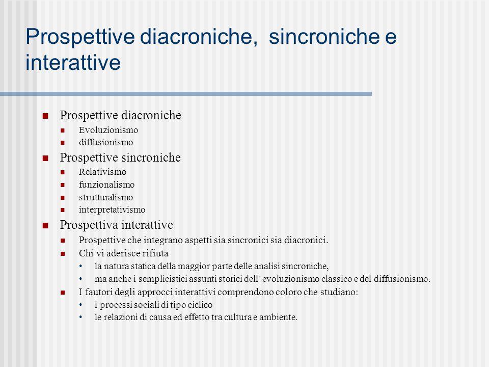 Prospettive diacroniche, sincroniche e interattive Prospettive diacroniche Evoluzionismo diffusionismo Prospettive sincroniche Relativismo funzionalis