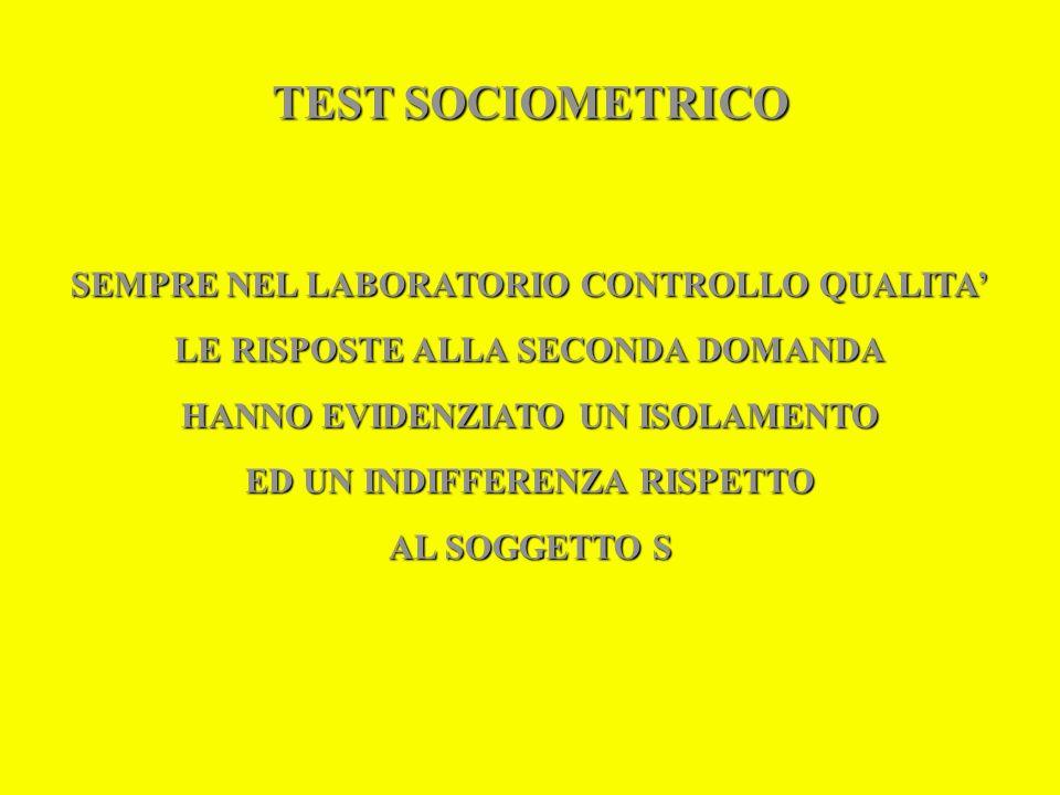 TEST SOCIOMETRICO SEMPRE NEL LABORATORIO CONTROLLO QUALITA' LE RISPOSTE ALLA SECONDA DOMANDA HANNO EVIDENZIATO UN ISOLAMENTO ED UN INDIFFERENZA RISPET