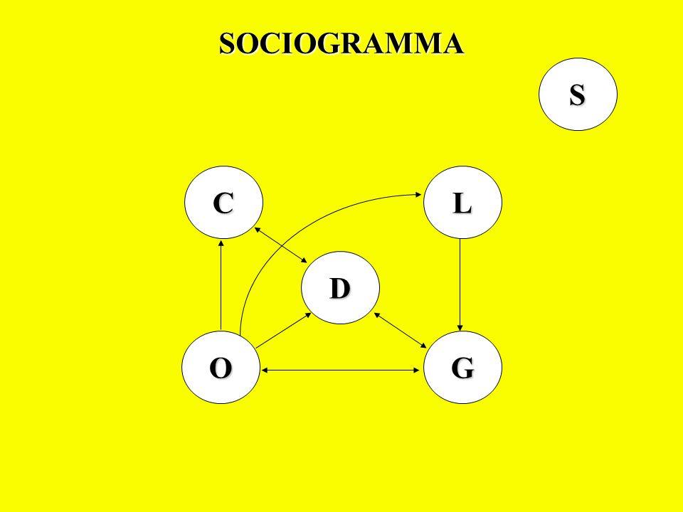 S D O LC G SOCIOGRAMMA