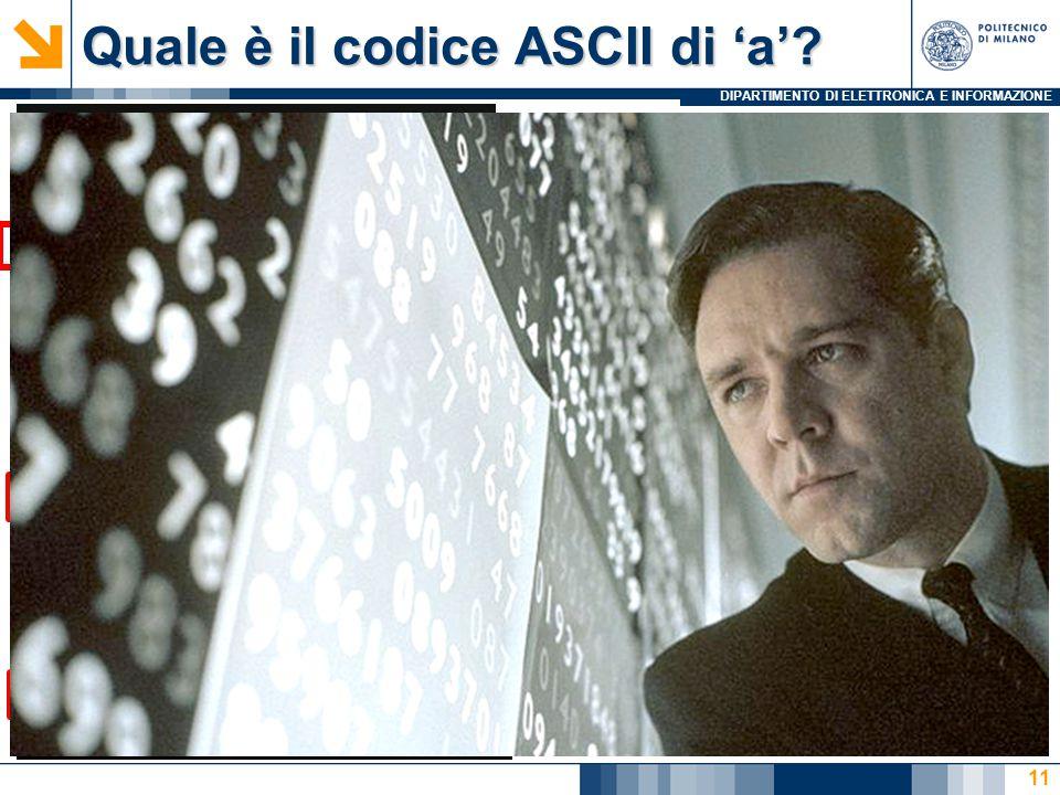 DIPARTIMENTO DI ELETTRONICA E INFORMAZIONE Quale è il codice ASCII di 'a'? 11 Siamo sicuri? Ma quindi, quanto vale 'a'? 97, 353, 609 97, 353=97+256, 6