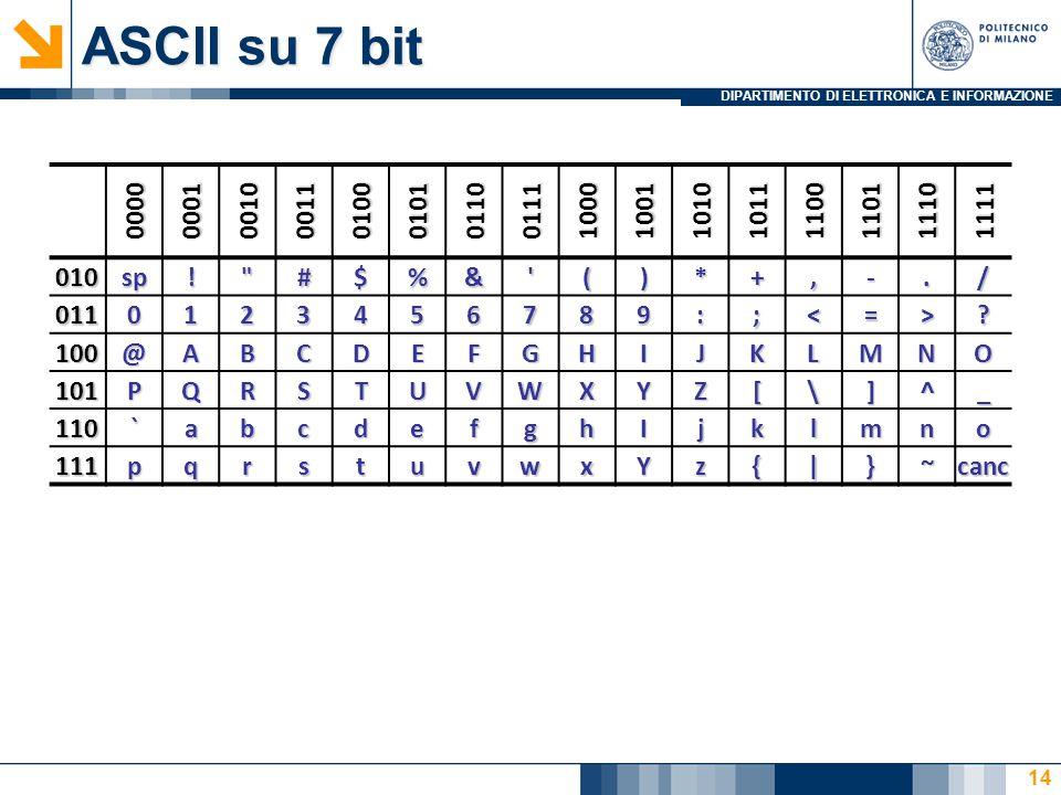 DIPARTIMENTO DI ELETTRONICA E INFORMAZIONE ASCII su 7 bit 0000000100100011010001010110011110001001101010111100110111101111 010sp!