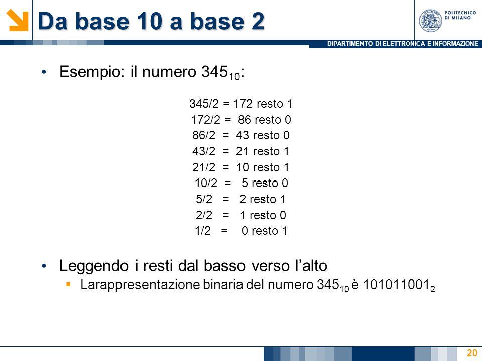 DIPARTIMENTO DI ELETTRONICA E INFORMAZIONE Da base 10 a base 2 Esempio: il numero 345 10 : 345/2 = 172 resto 1 172/2 = 86 resto 0 86/2 = 43 resto 0 43/2 = 21 resto 1 21/2 = 10 resto 1 10/2 = 5 resto 0 5/2 = 2 resto 1 2/2 = 1 resto 0 1/2 = 0 resto 1 Leggendo i resti dal basso verso l'alto  Larappresentazione binaria del numero 345 10 è 101011001 2 20
