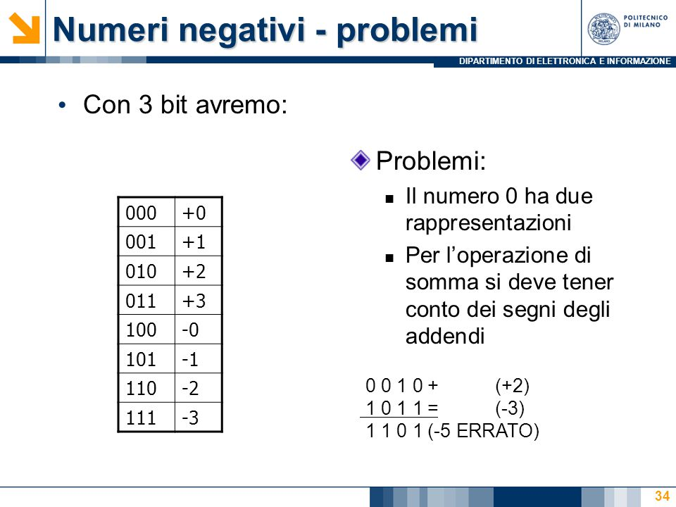 DIPARTIMENTO DI ELETTRONICA E INFORMAZIONE Numeri negativi - problemi Con 3 bit avremo: 000+0 001+1 010+2 011+3 100-0 101 110-2 111-3 Problemi: Il numero 0 ha due rappresentazioni Per l'operazione di somma si deve tener conto dei segni degli addendi 0 0 1 0 + (+2) 1 0 1 1 =(-3) 1 1 0 1(-5 ERRATO) 34