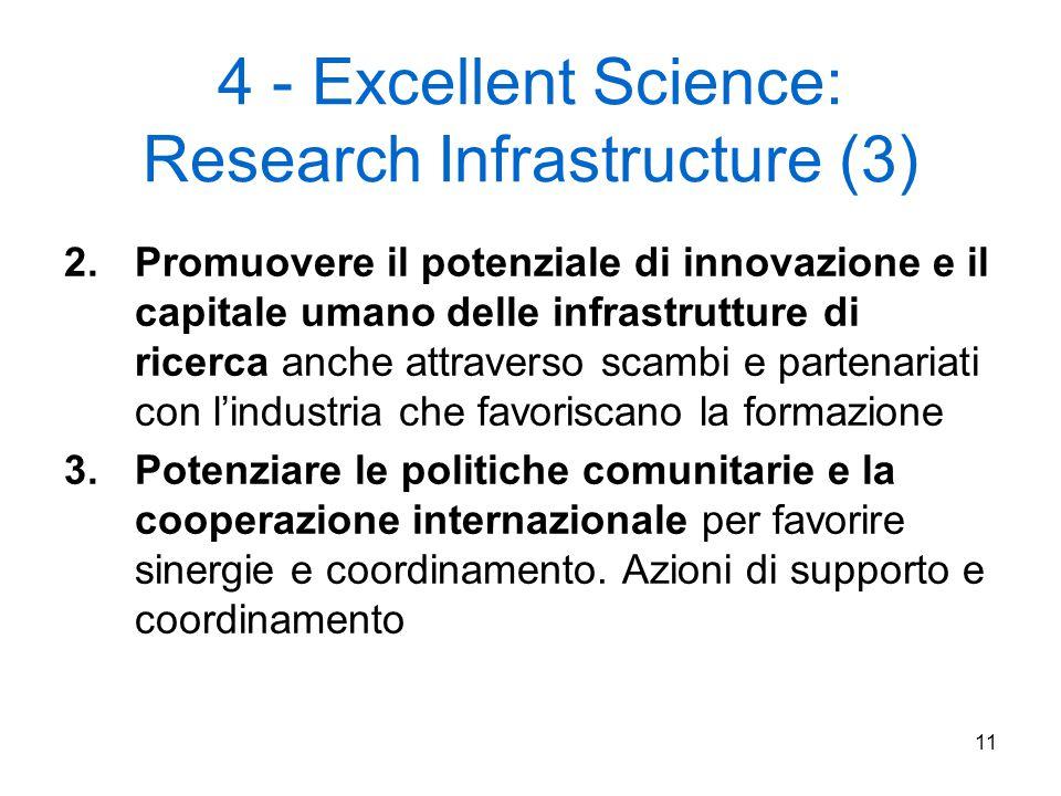 11 4 - Excellent Science: Research Infrastructure (3) 2.Promuovere il potenziale di innovazione e il capitale umano delle infrastrutture di ricerca anche attraverso scambi e partenariati con l'industria che favoriscano la formazione 3.Potenziare le politiche comunitarie e la cooperazione internazionale per favorire sinergie e coordinamento.
