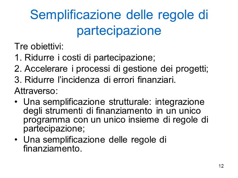 12 Semplificazione delle regole di partecipazione Tre obiettivi: 1. Ridurre i costi di partecipazione; 2. Accelerare i processi di gestione dei proget
