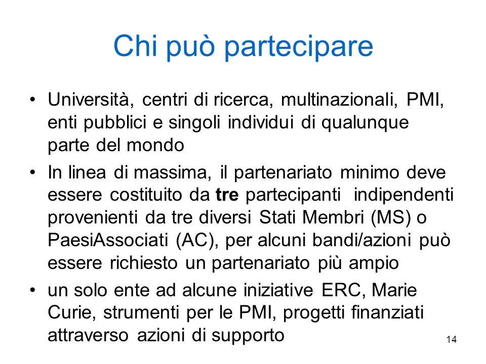 14 Chi può partecipare Università, centri di ricerca, multinazionali, PMI, enti pubblici e singoli individui di qualunque parte del mondo In linea di