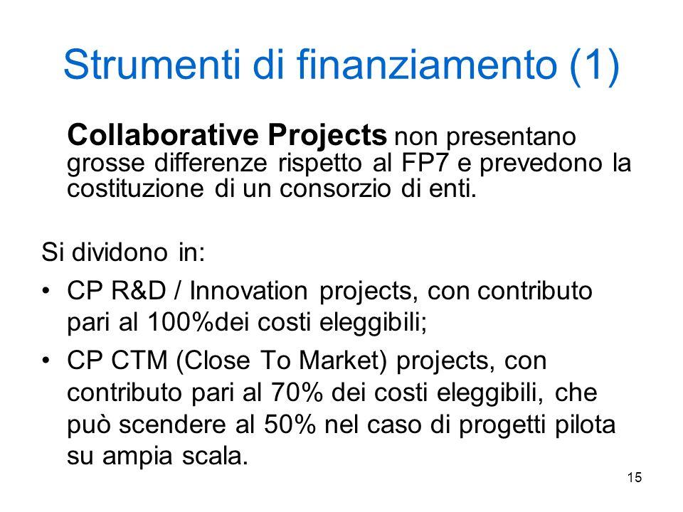 15 Strumenti di finanziamento (1) Collaborative Projects non presentano grosse differenze rispetto al FP7 e prevedono la costituzione di un consorzio