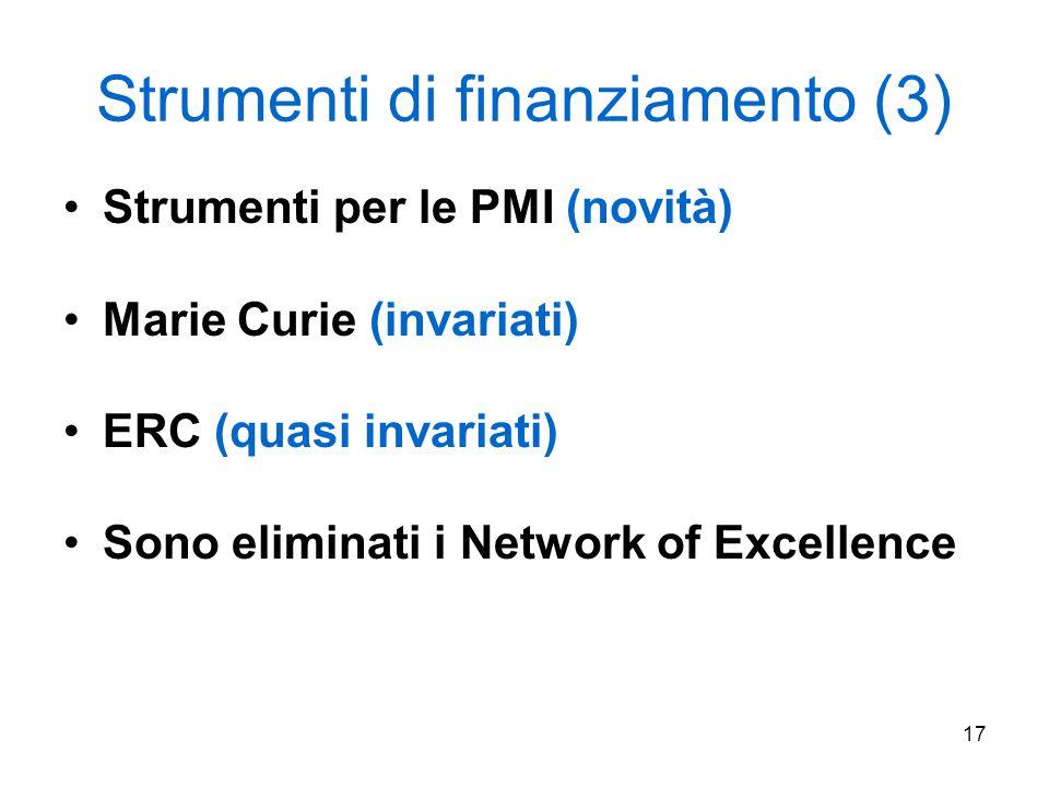 17 Strumenti di finanziamento (3) Strumenti per le PMI (novità) Marie Curie (invariati) ERC (quasi invariati) Sono eliminati i Network of Excellence