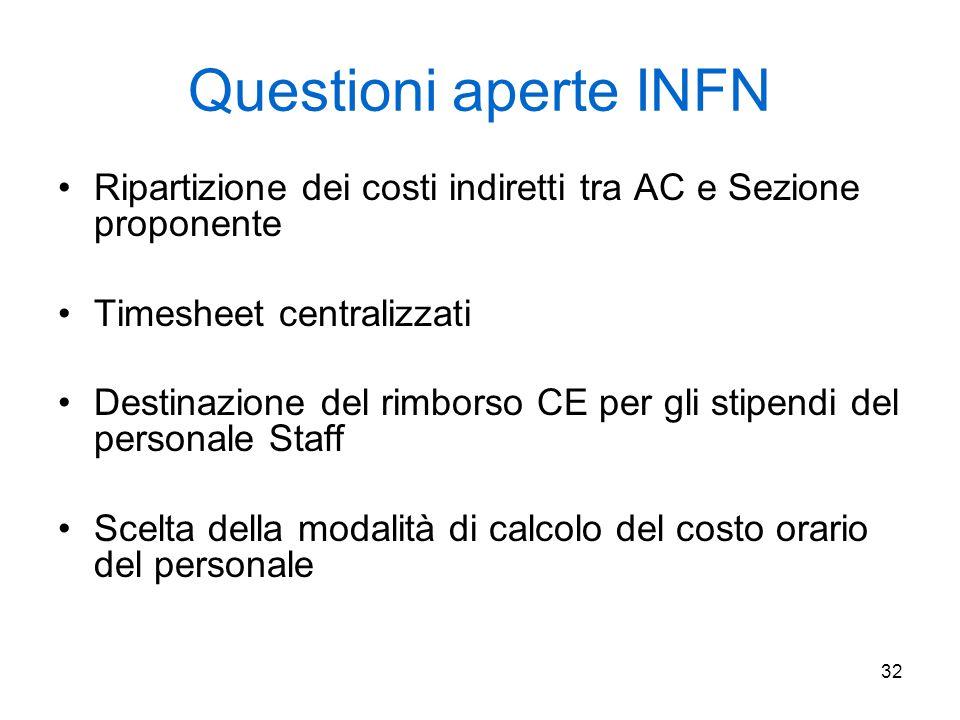 32 Questioni aperte INFN Ripartizione dei costi indiretti tra AC e Sezione proponente Timesheet centralizzati Destinazione del rimborso CE per gli sti