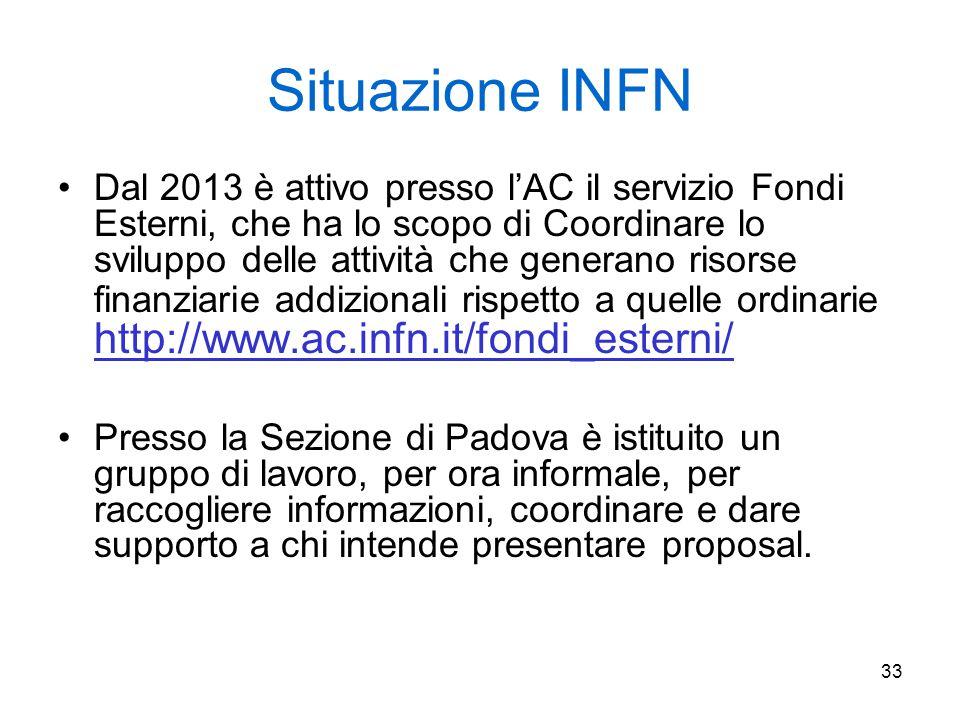 33 Situazione INFN Dal 2013 è attivo presso l'AC il servizio Fondi Esterni, che ha lo scopo di Coordinare lo sviluppo delle attività che generano risorse finanziarie addizionali rispetto a quelle ordinarie http://www.ac.infn.it/fondi_esterni/ http://www.ac.infn.it/fondi_esterni/ Presso la Sezione di Padova è istituito un gruppo di lavoro, per ora informale, per raccogliere informazioni, coordinare e dare supporto a chi intende presentare proposal.