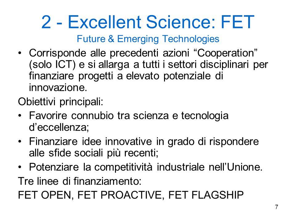7 2 - Excellent Science: FET Future & Emerging Technologies Corrisponde alle precedenti azioni Cooperation (solo ICT) e si allarga a tutti i settori disciplinari per finanziare progetti a elevato potenziale di innovazione.