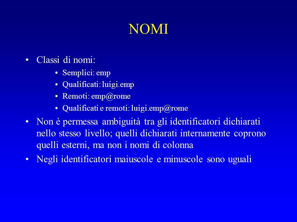 NOMI Classi di nomi: Semplici: emp Qualificati: luigi.emp Remoti: emp@rome Qualificati e remoti: luigi.emp@rome Non è permessa ambiguità tra gli ident