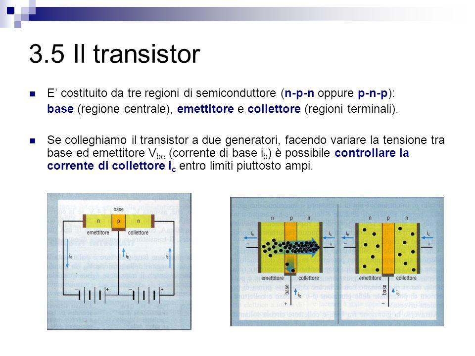 3.5 Il transistor E' costituito da tre regioni di semiconduttore (n-p-n oppure p-n-p): base (regione centrale), emettitore e collettore (regioni termi