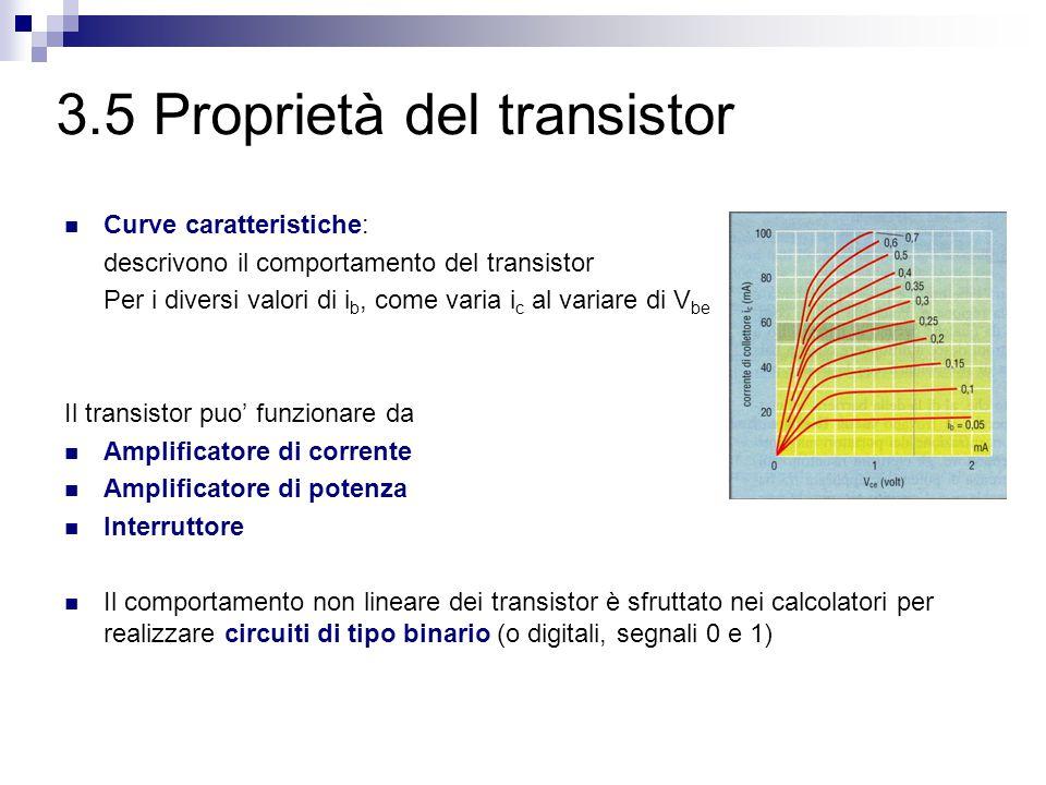 3.5 Proprietà del transistor Curve caratteristiche: descrivono il comportamento del transistor Per i diversi valori di i b, come varia i c al variare