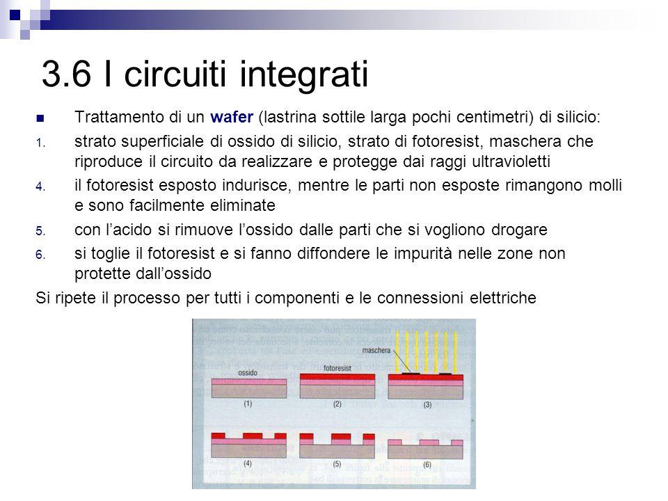 3.6 I circuiti integrati Trattamento di un wafer (lastrina sottile larga pochi centimetri) di silicio: 1. strato superficiale di ossido di silicio, st