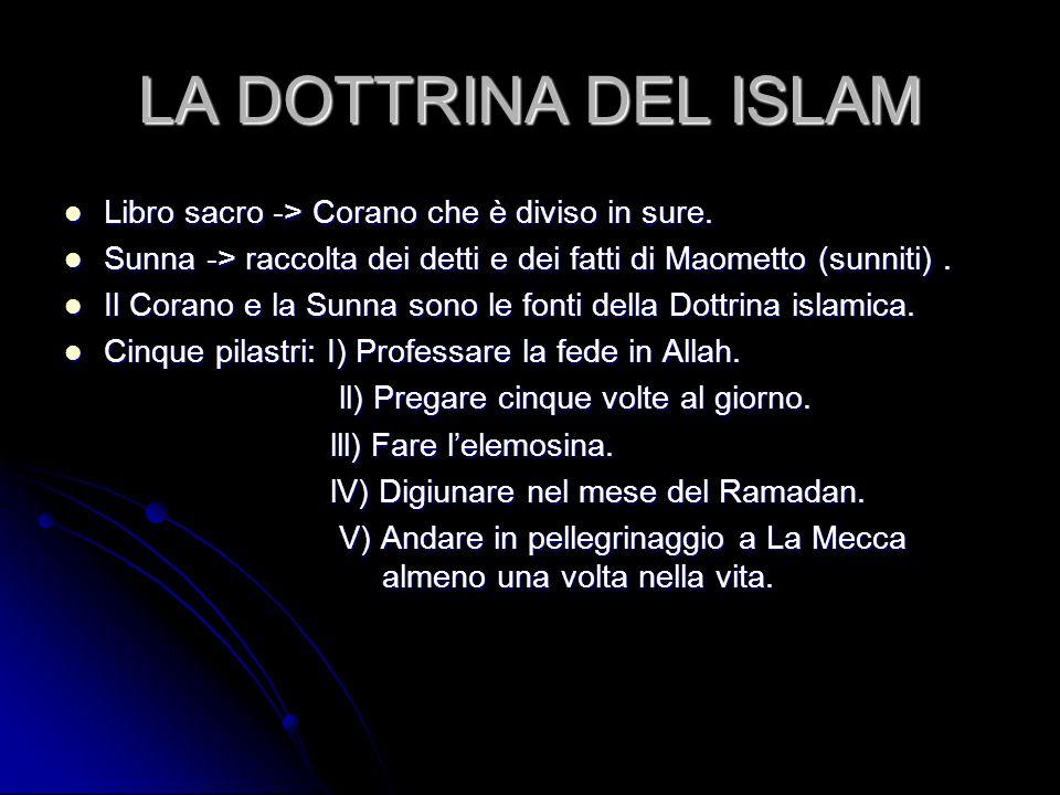 LA DOTTRINA DEL ISLAM Libro sacro -> Corano che è diviso in sure. Libro sacro -> Corano che è diviso in sure. Sunna -> raccolta dei detti e dei fatti