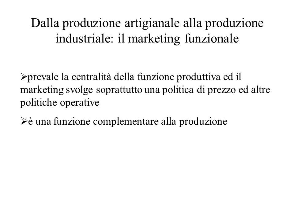 Dalla produzione artigianale alla produzione industriale: il marketing funzionale  prevale la centralità della funzione produttiva ed il marketing svolge soprattutto una politica di prezzo ed altre politiche operative  è una funzione complementare alla produzione