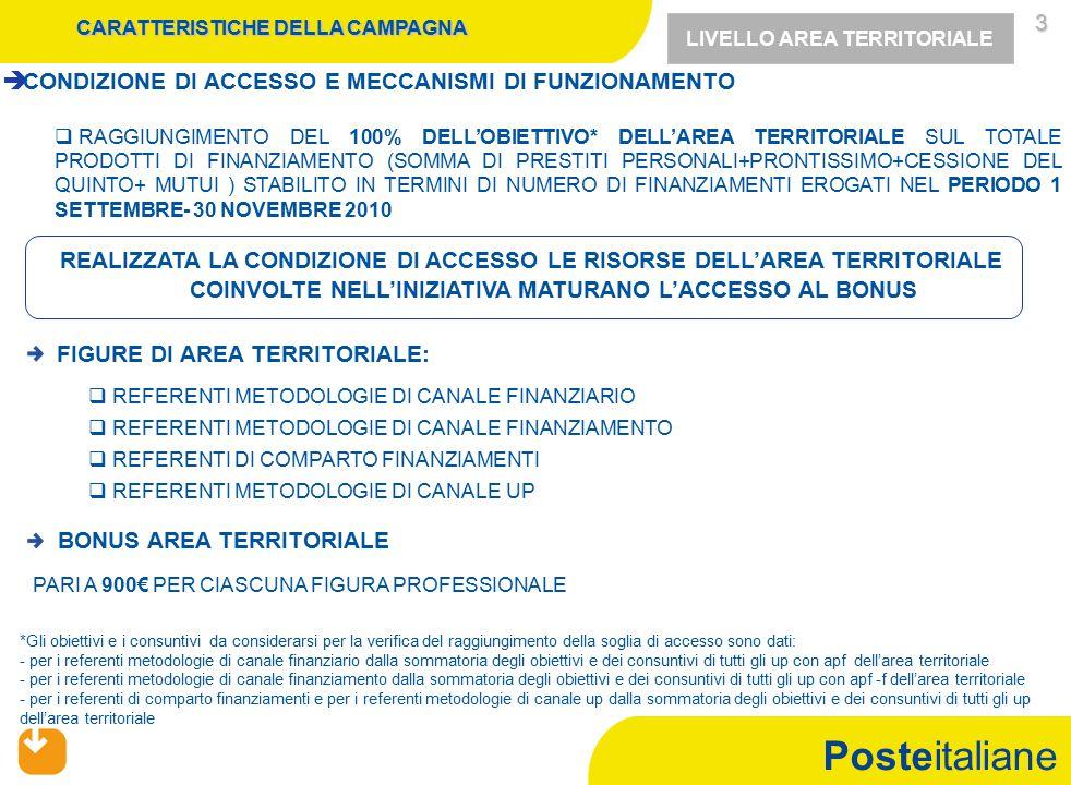 Posteitaliane 3 CARATTERISTICHE DELLA CAMPAGNA   CONDIZIONE DI ACCESSO E MECCANISMI DI FUNZIONAMENTO   RAGGIUNGIMENTO DEL 100% DELL'OBIETTIVO* DELL'AREA TERRITORIALE SUL TOTALE PRODOTTI DI FINANZIAMENTO (SOMMA DI PRESTITI PERSONALI+PRONTISSIMO+CESSIONE DEL QUINTO+ MUTUI ) STABILITO IN TERMINI DI NUMERO DI FINANZIAMENTI EROGATI NEL PERIODO 1 SETTEMBRE- 30 NOVEMBRE 2010 LIVELLO AREA TERRITORIALE REALIZZATA LA CONDIZIONE DI ACCESSO LE RISORSE DELL'AREA TERRITORIALE COINVOLTE NELL'INIZIATIVA MATURANO L'ACCESSO AL BONUS   REFERENTI METODOLOGIE DI CANALE FINANZIARIO   REFERENTI METODOLOGIE DI CANALE FINANZIAMENTO   REFERENTI DI COMPARTO FINANZIAMENTI   REFERENTI METODOLOGIE DI CANALE UP BONUS AREA TERRITORIALE PARI A 900€ PER CIASCUNA FIGURA PROFESSIONALE FIGURE DI AREA TERRITORIALE: *Gli obiettivi e i consuntivi da considerarsi per la verifica del raggiungimento della soglia di accesso sono dati: - - per i referenti metodologie di canale finanziario dalla sommatoria degli obiettivi e dei consuntivi di tutti gli up con apf dell'area territoriale - - per i referenti metodologie di canale finanziamento dalla sommatoria degli obiettivi e dei consuntivi di tutti gli up con apf -f dell'area territoriale - - per i referenti di comparto finanziamenti e per i referenti metodologie di canale up dalla sommatoria degli obiettivi e dei consuntivi di tutti gli up dell'area territoriale