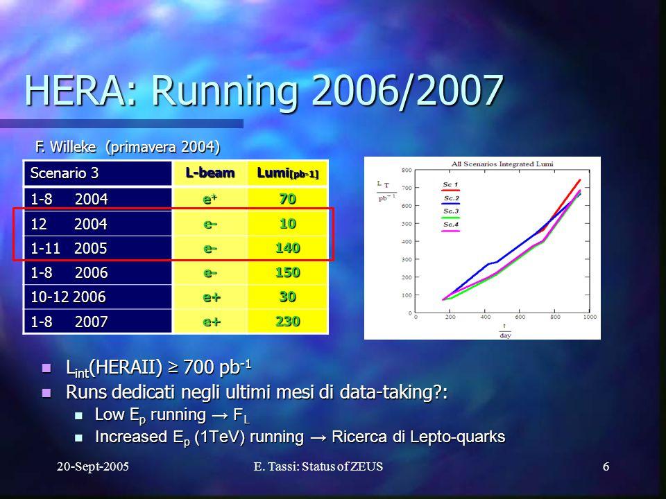 20-Sept-2005E.Tassi: Status of ZEUS17 Physics Highlights: Pol.