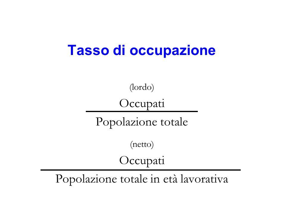 Tasso di occupazione (lordo) Occupati Popolazione totale (netto) Occupati Popolazione totale in età lavorativa