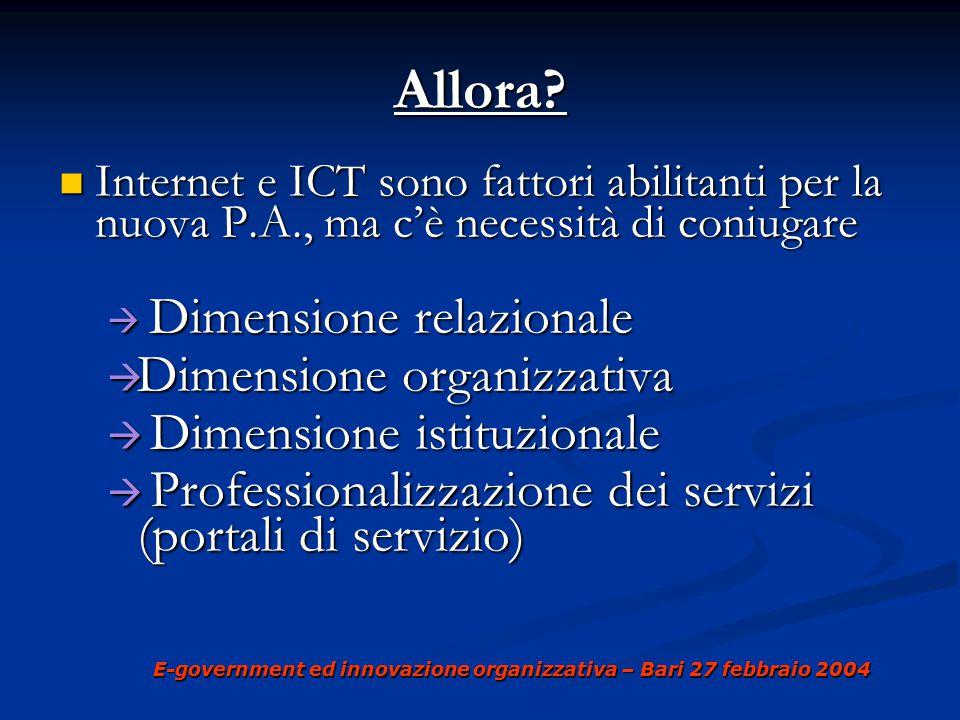 E-government ed innovazione organizzativa – Bari 27 febbraio 2004 Allora.