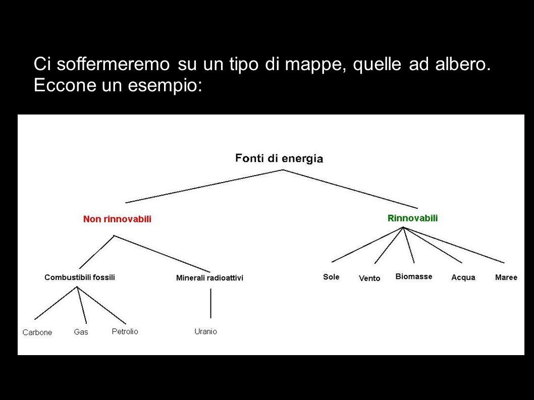 Ci soffermeremo su un tipo di mappe, quelle ad albero. Eccone un esempio: